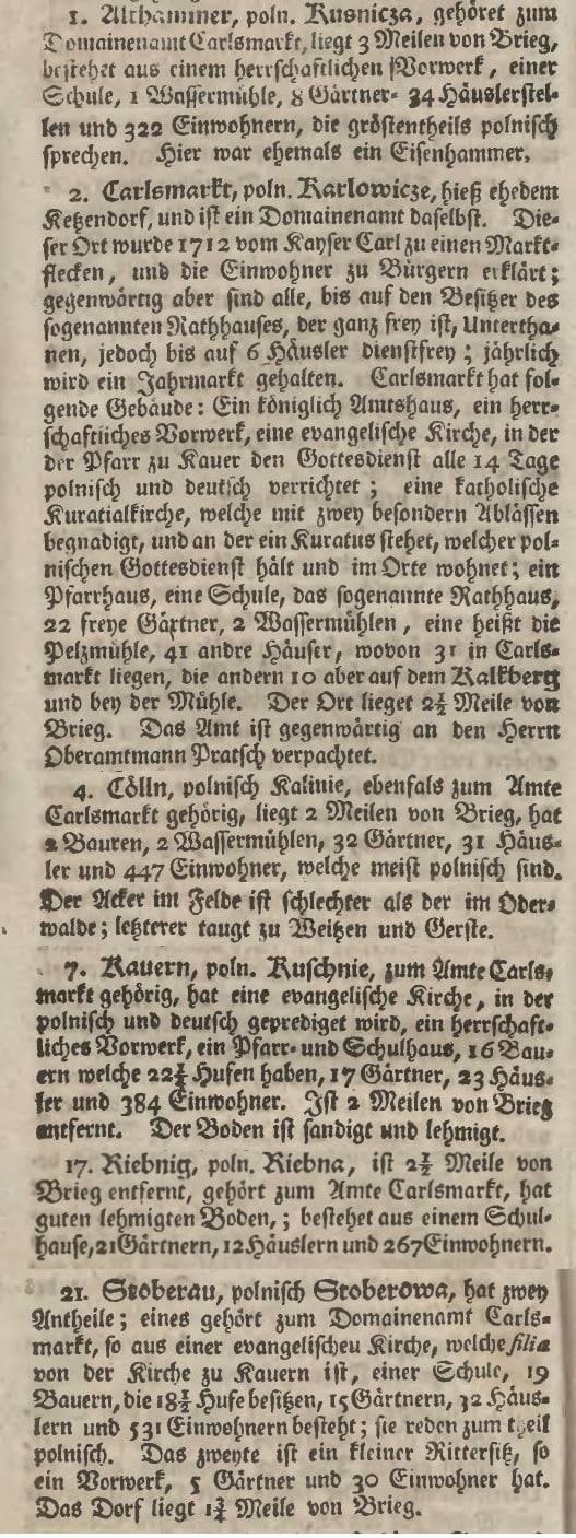 1782 Kuźnica Katowska - Stobrawa