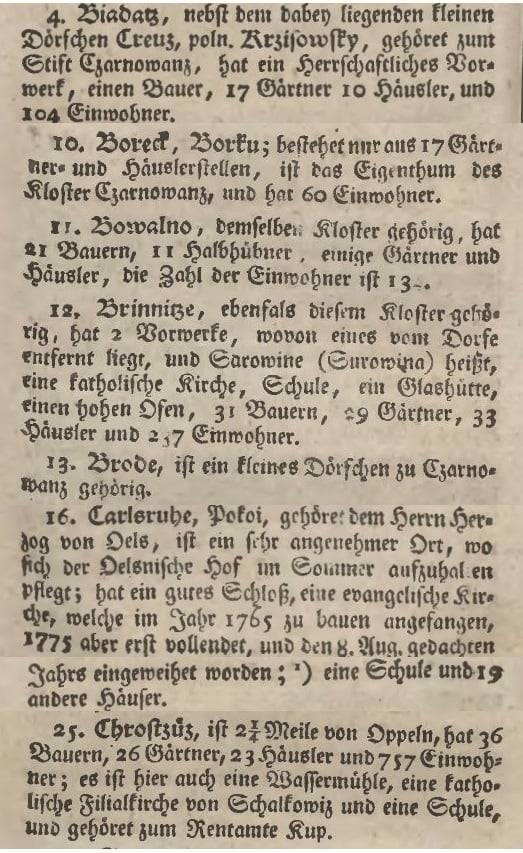 1783- Biadacz - Chróścice